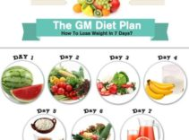 "Surprised (GM) General Motors Diet Plan Speedy Weight loss ""4 – 8 kg/week"""