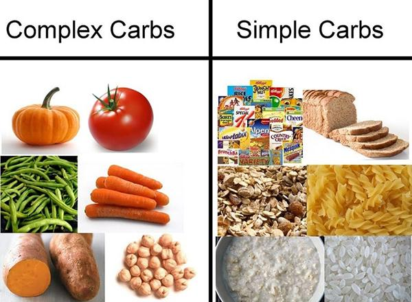 Foods that contain good carbs and bad carbs.