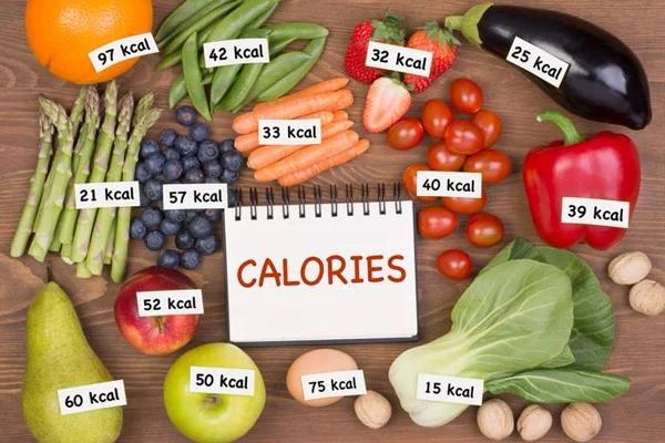 Calories in food