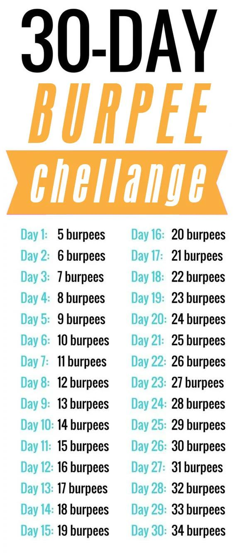 Burpee exercise schedule