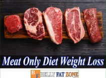 Meat Only Diet Weight Loss – Is That Really a Good Idea?