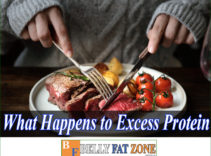 What Happens to Excess Protein in The Body?