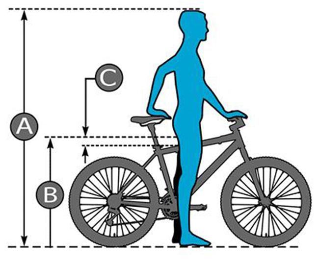 Choose a bike based on the size of the body