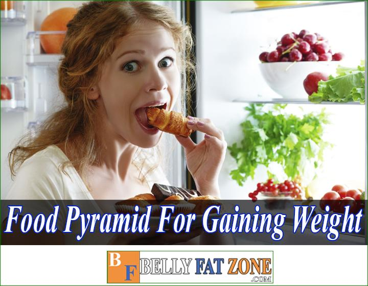 Food Pyramid for Gaining Weight - Safe Muscle Gain for You
